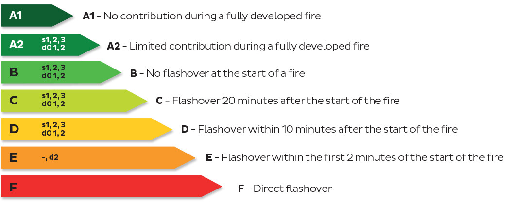 PanelTack-Fire-Resistance-Fire-Safety.jpg